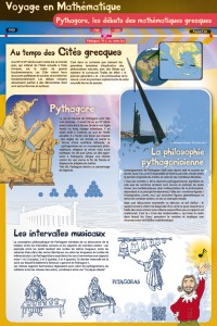 Voyage en Mathématique, panneau Pythagore, voyage au temps des Cités grecques