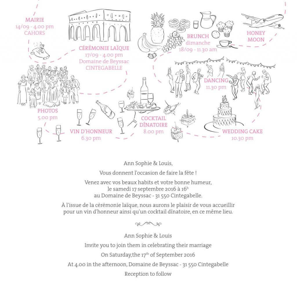 Illustrations pour le déroulé du mariage d'Ann-So et Louis
