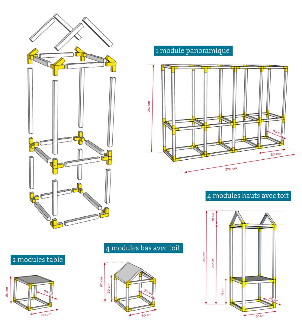 schéma de principe des différents modules constitutifs de l'exposition Bastides des villes neuves en quercy