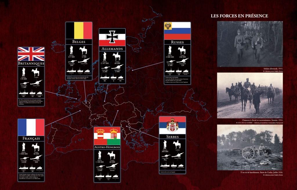 Double page les forces en présence en 1914