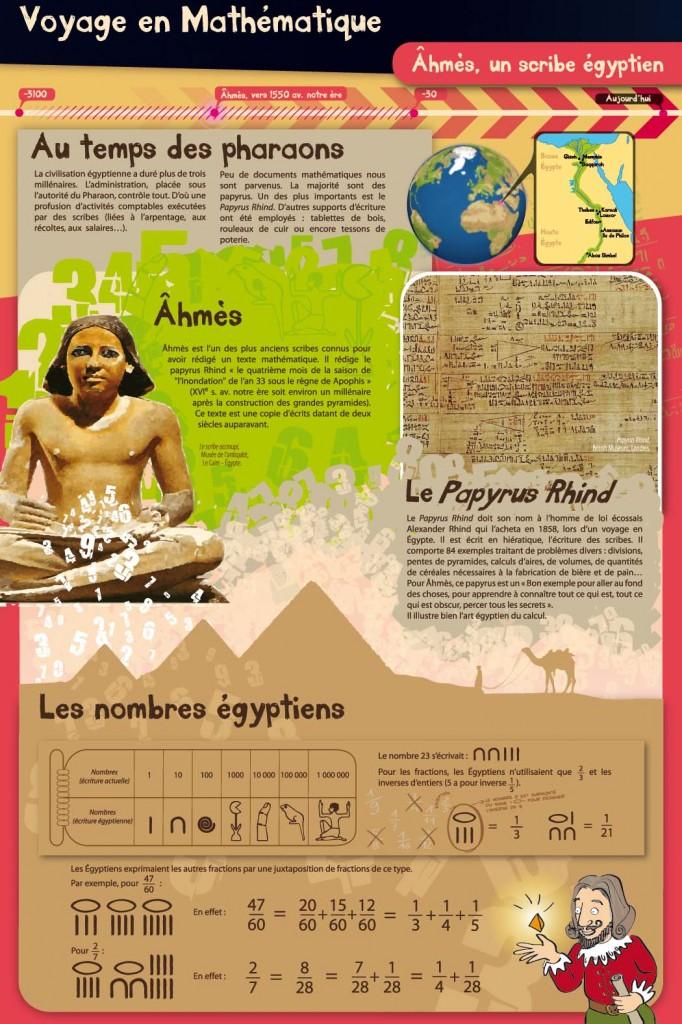 Voyage en Mathématique, panneau Âhmes, voyage au temps des pharaons
