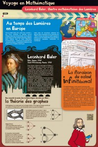 Panneau Euler, voyage au temps des Lumières en Europe
