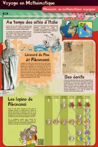 Panneau Fibonacci, voyage au temps des cités d'Italie