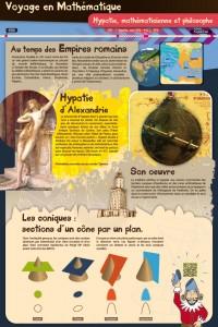 Panneau Hypatie, voyage au temps des Empires Romains