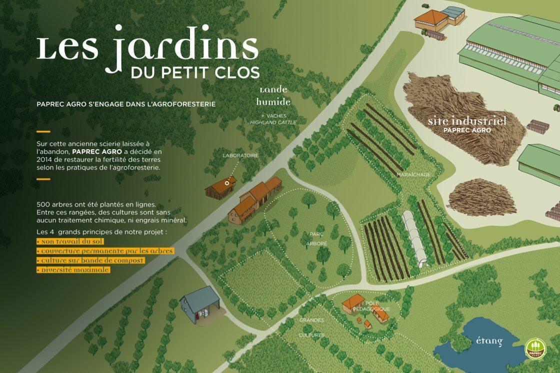 Panneaux d'accueil du parcours pédagogique Paprec Agro - Les jardins du Petit Clos